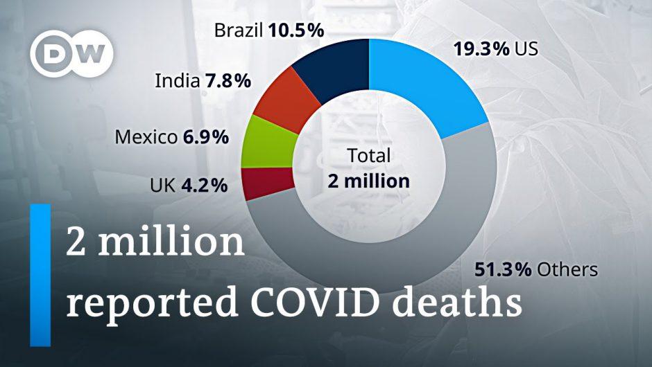 Global COVID-19 death toll set to pass 2 million | Coronavirus Latest